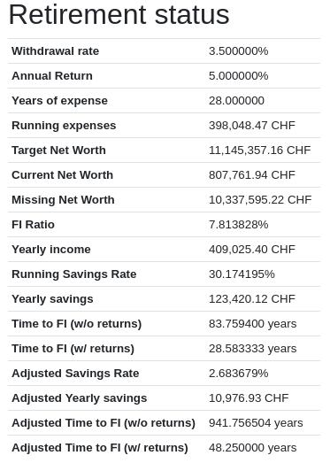 budgetwarrior 1 0 1: Allocation tracking, Retirement
