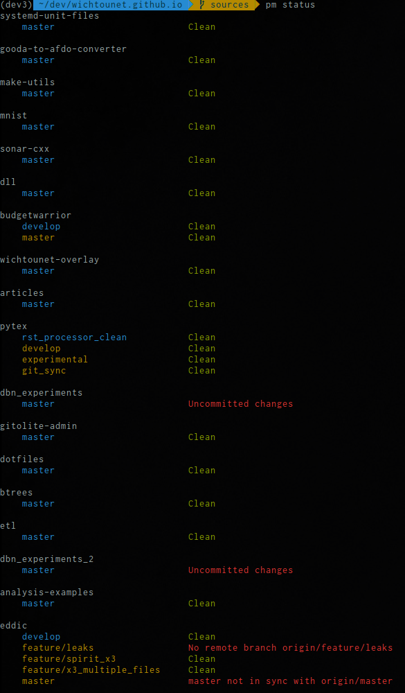 pm 0 1 1 - A simple workspace manager for Git projects   Blog blog